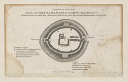 Plan of the Fort of Bangalore from sights, without measurement